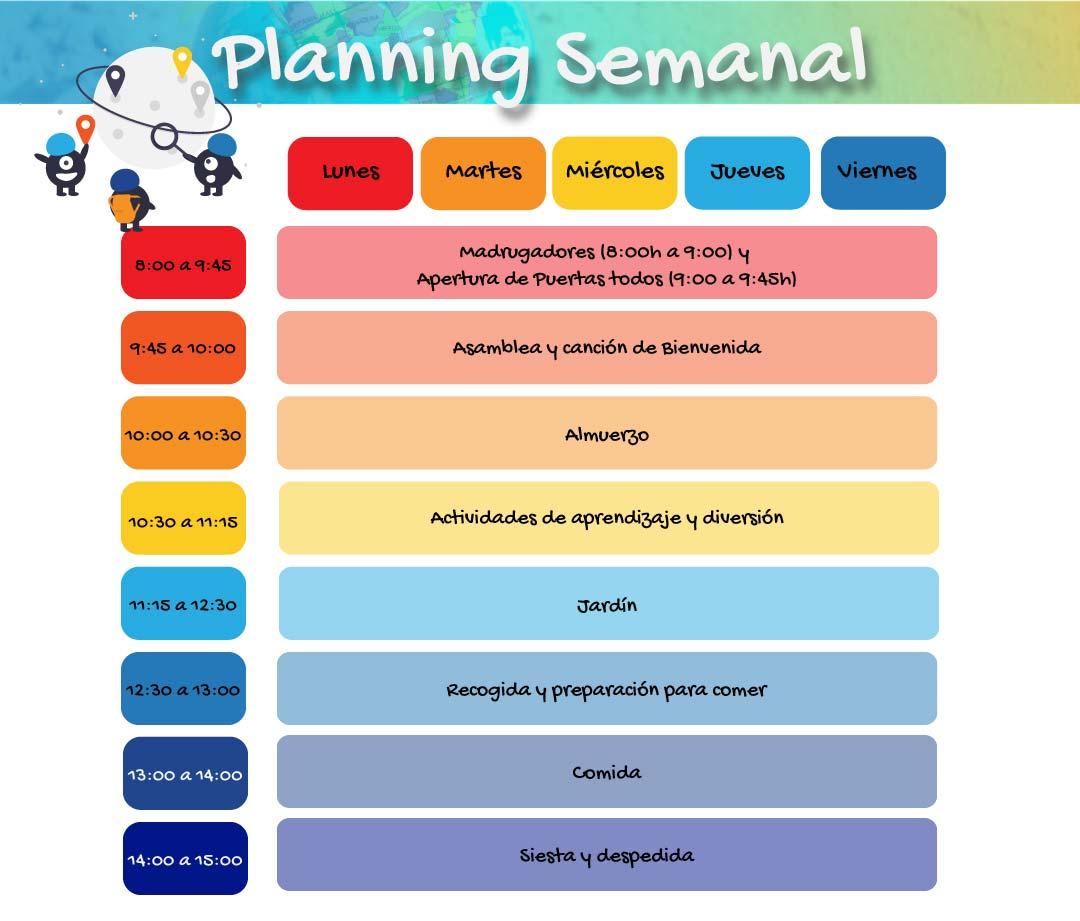 Planing Vuelta al mundo-02